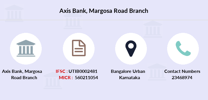 Axis-bank Margosa-road branch