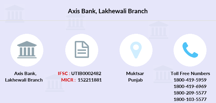 Axis-bank Lakhewali branch