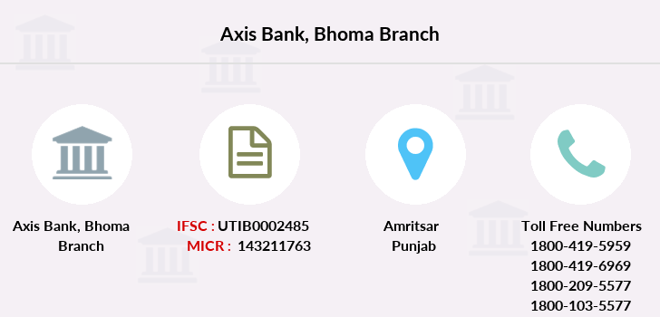 Axis-bank Bhoma branch