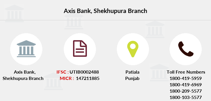 Axis-bank Shekhupura branch