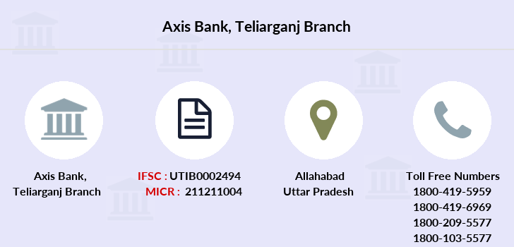 Axis-bank Teliarganj branch
