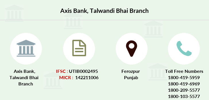 Axis-bank Talwandi-bhai branch