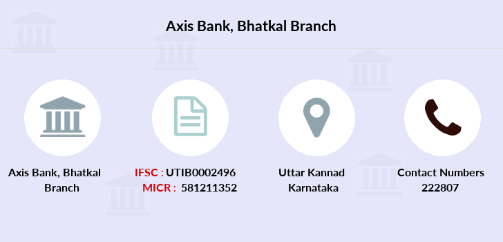 Axis-bank Bhatkal branch