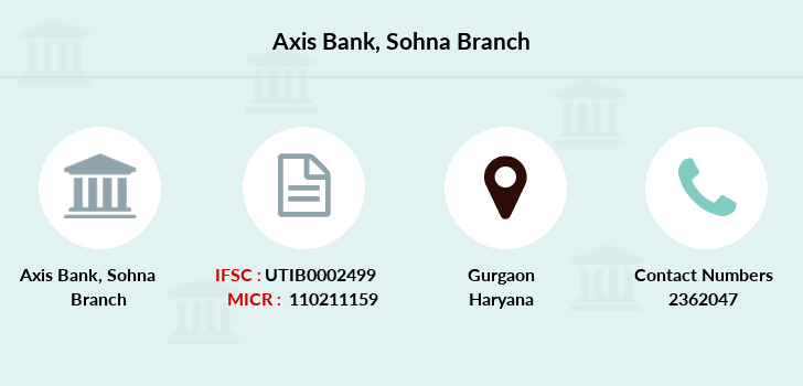 Axis-bank Sohna branch