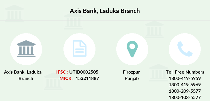 Axis-bank Laduka branch