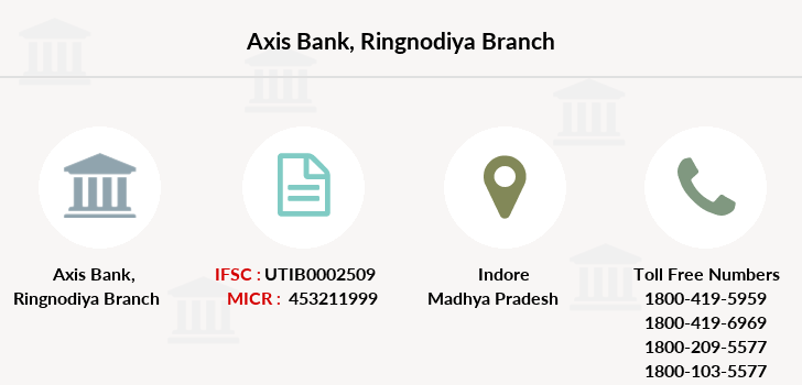Axis-bank Ringnodiya branch