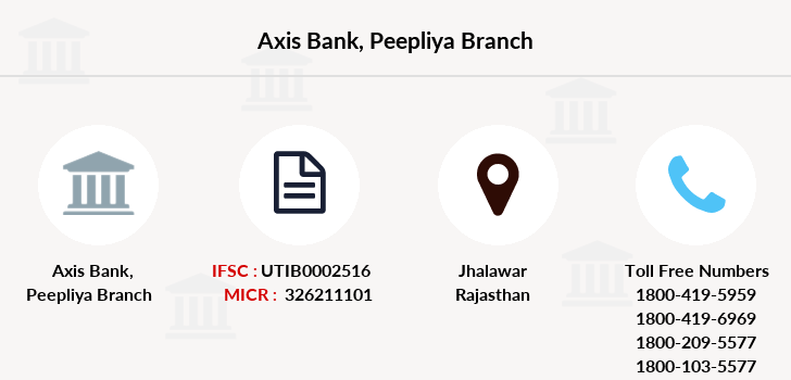 Axis-bank Peepliya branch