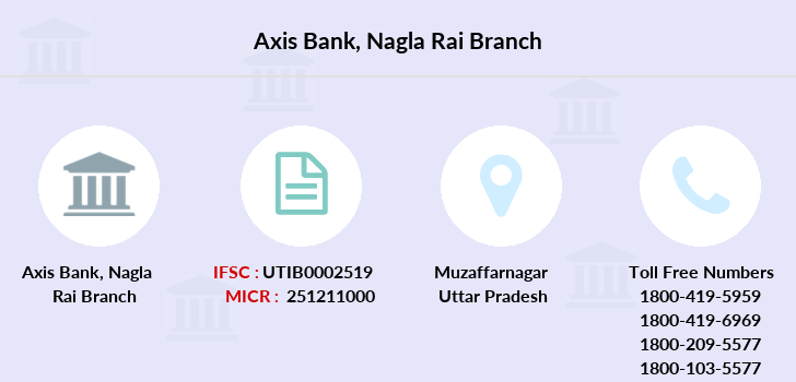 Axis-bank Nagla-rai branch