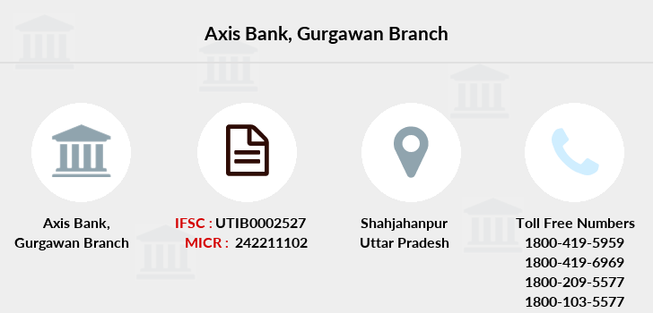 Axis-bank Gurgawan branch
