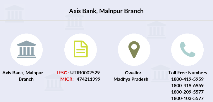 Axis-bank Malnpur branch
