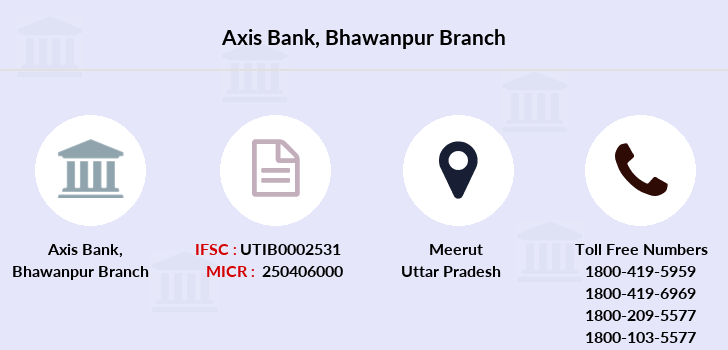 Axis-bank Bhawanpur branch