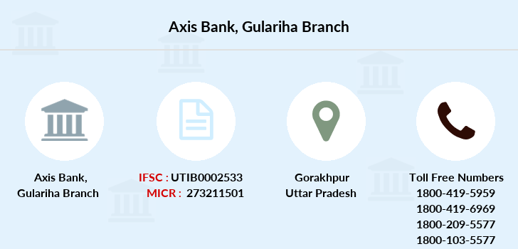 Axis-bank Gulariha branch