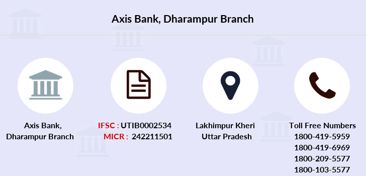Axis-bank Dharampur branch