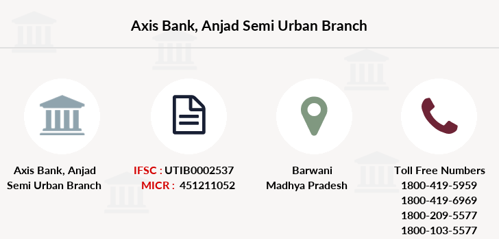 Axis-bank Anjad-semi-urban branch