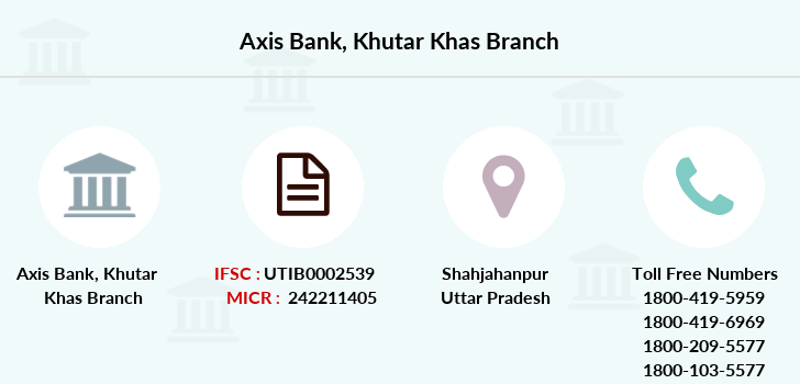 Axis-bank Khutar-khas branch