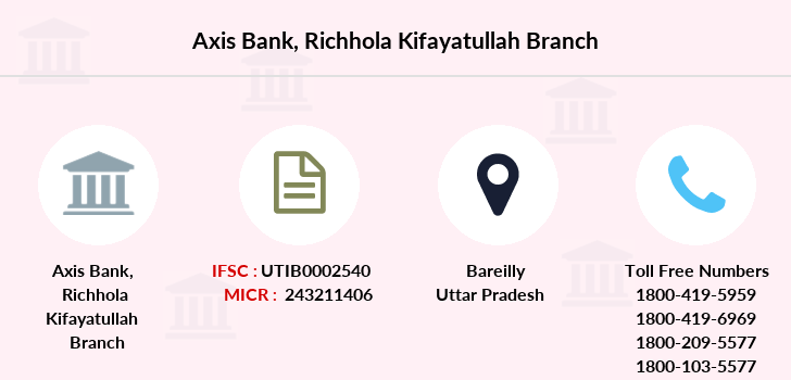 Axis-bank Richhola-kifayatullah branch