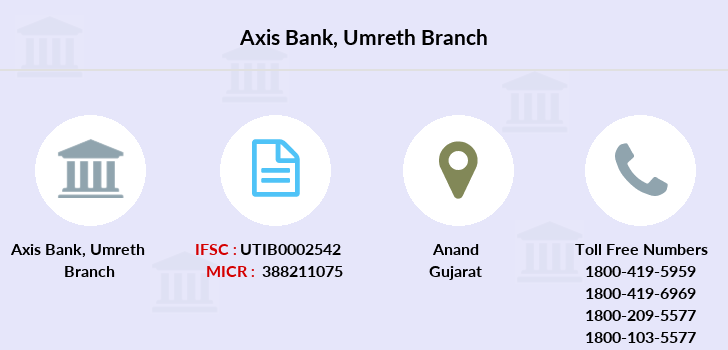 Axis-bank Umreth branch