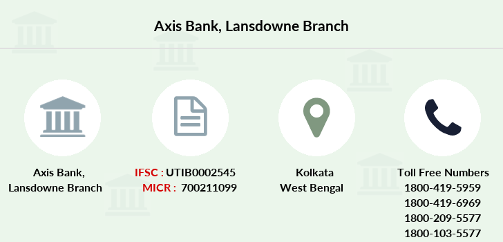 Axis-bank Lansdowne branch