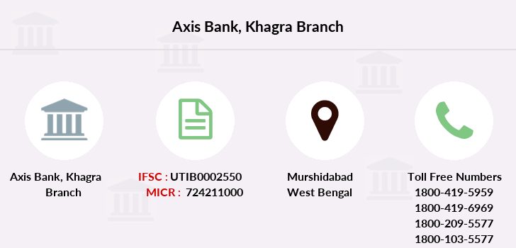 Axis-bank Khagra branch