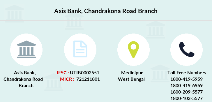 Axis-bank Chandrakona-road branch