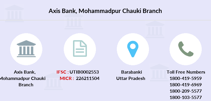Axis-bank Mohammadpur-chauki branch