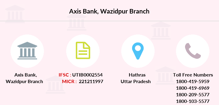 Axis-bank Wazidpur branch