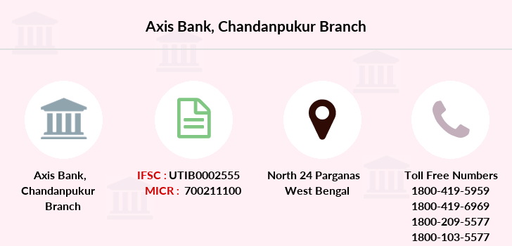 Axis-bank Chandanpukur branch
