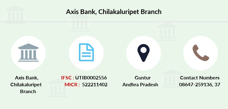 Axis-bank Chilakaluripet branch