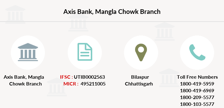 Axis-bank Mangla-chowk branch