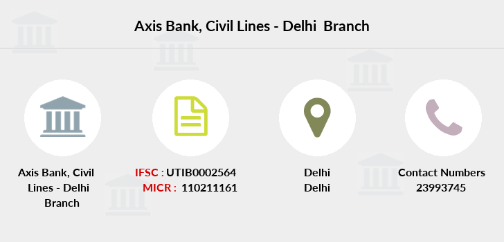 Axis-bank Civil-lines-delhi branch