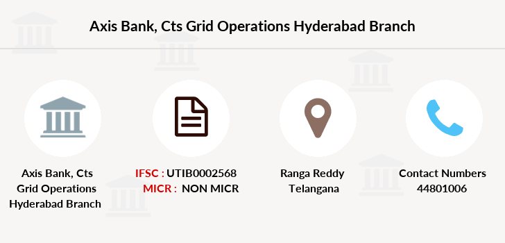 Axis-bank Cts-grid-operations-hyderabad branch