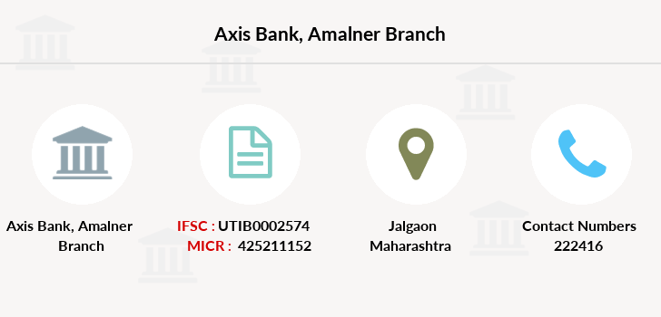 Axis-bank Amalner branch