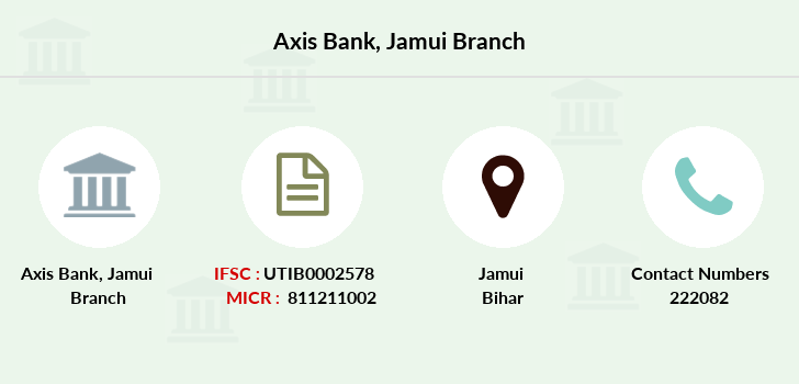 Axis-bank Jamui branch