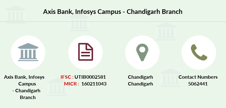 Axis-bank Infosys-campus-chandigarh branch