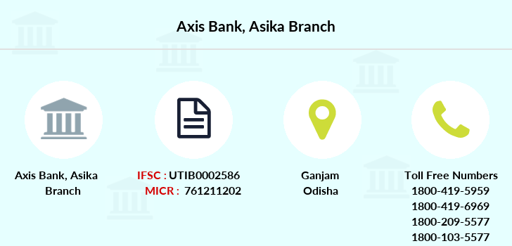 Axis-bank Asika branch