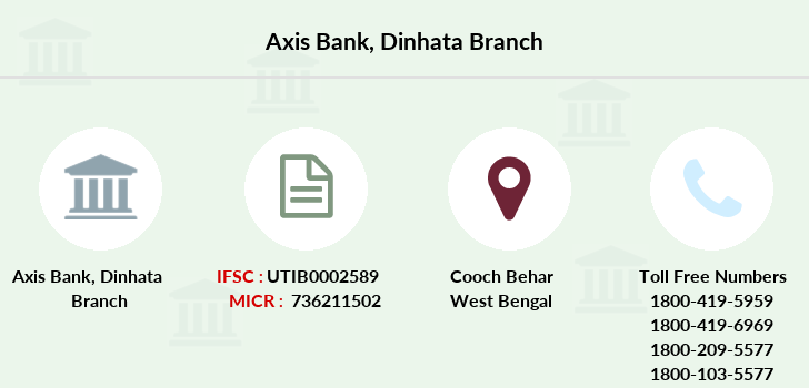 Axis-bank Dinhata branch
