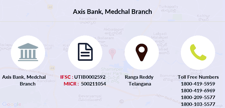 Axis-bank Medchal branch