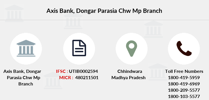 Axis-bank Dongar-parasia-chw-mp branch