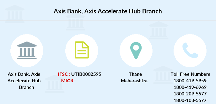 Axis-bank Axis-accelerate-hub branch