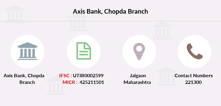 Axis-bank Chopda branch