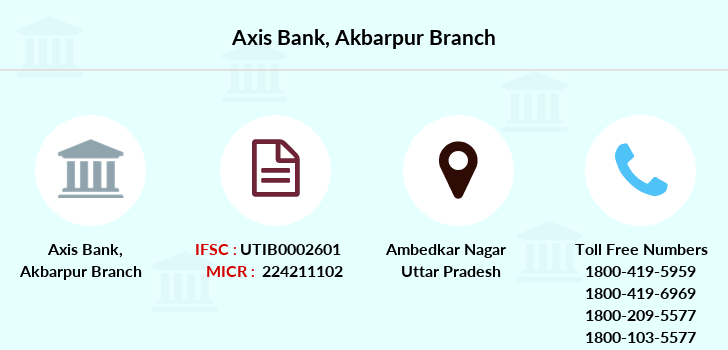 Axis-bank Akbarpur branch