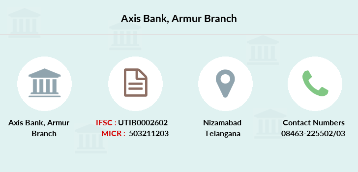 Axis-bank Armur branch