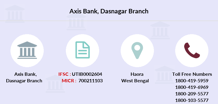 Axis-bank Dasnagar branch