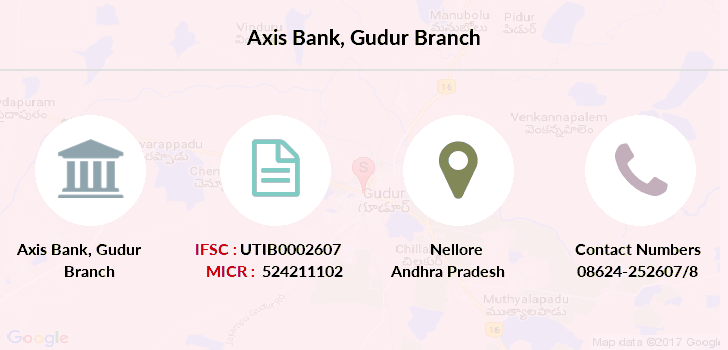 Axis-bank Gudur branch