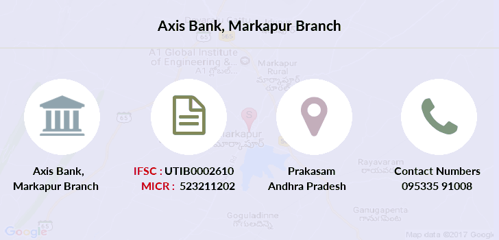 Axis-bank Markapur branch