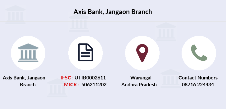 Axis-bank Jangaon branch