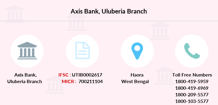 Axis-bank Uluberia branch