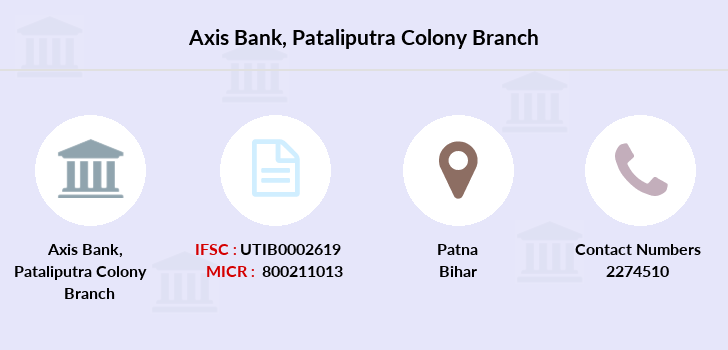 Axis-bank Pataliputra-colony branch
