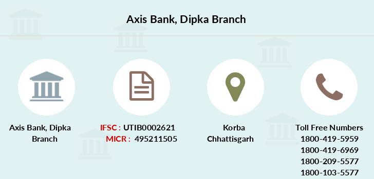 Axis-bank Dipka branch