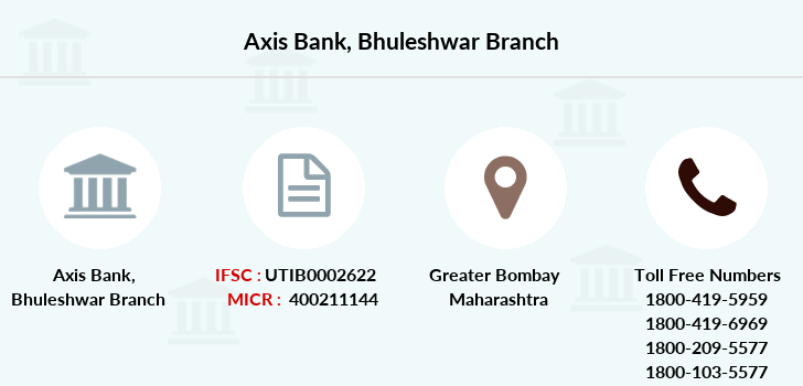 Axis-bank Bhuleshwar branch
